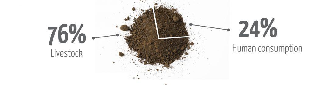 grondgebruik agr en