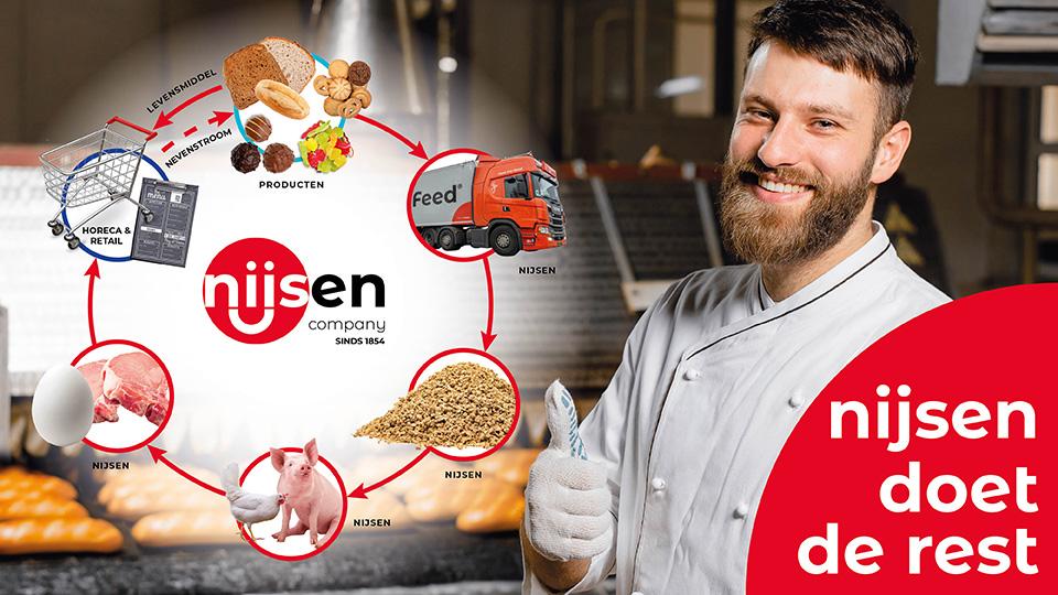 Nijsen_Company_FOTOBOEK_Sjabloon